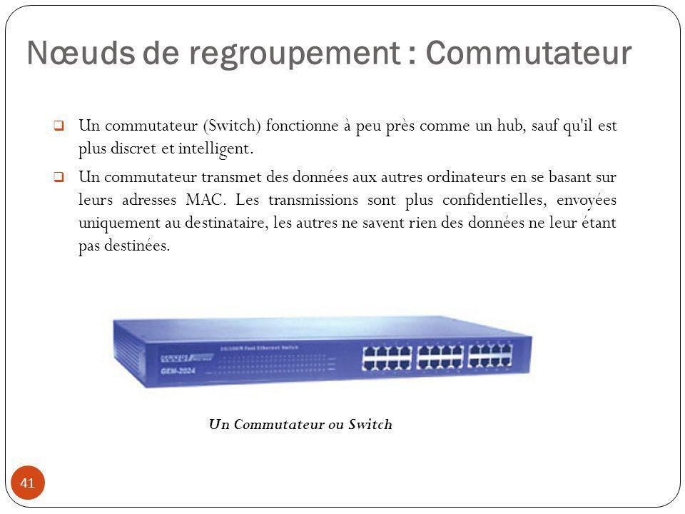 Nœuds de regroupement : Commutateur