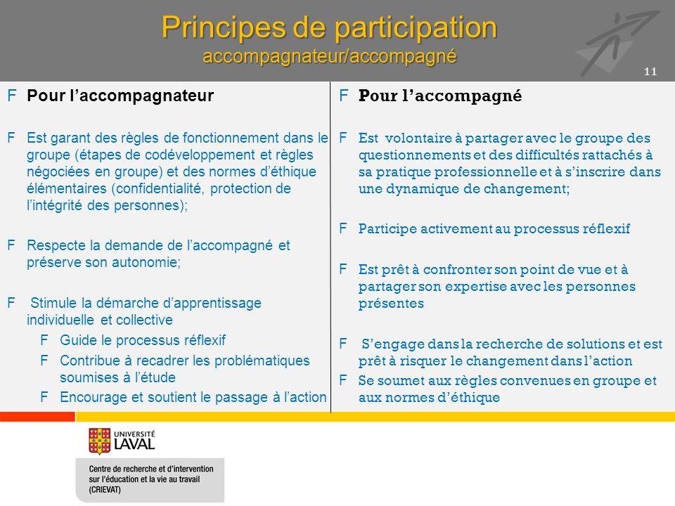 Principes de participation accompagnateur/accompagné
