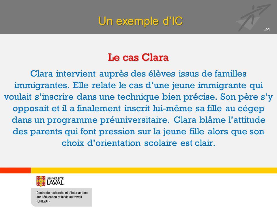 Un exemple d'IC Le cas Clara