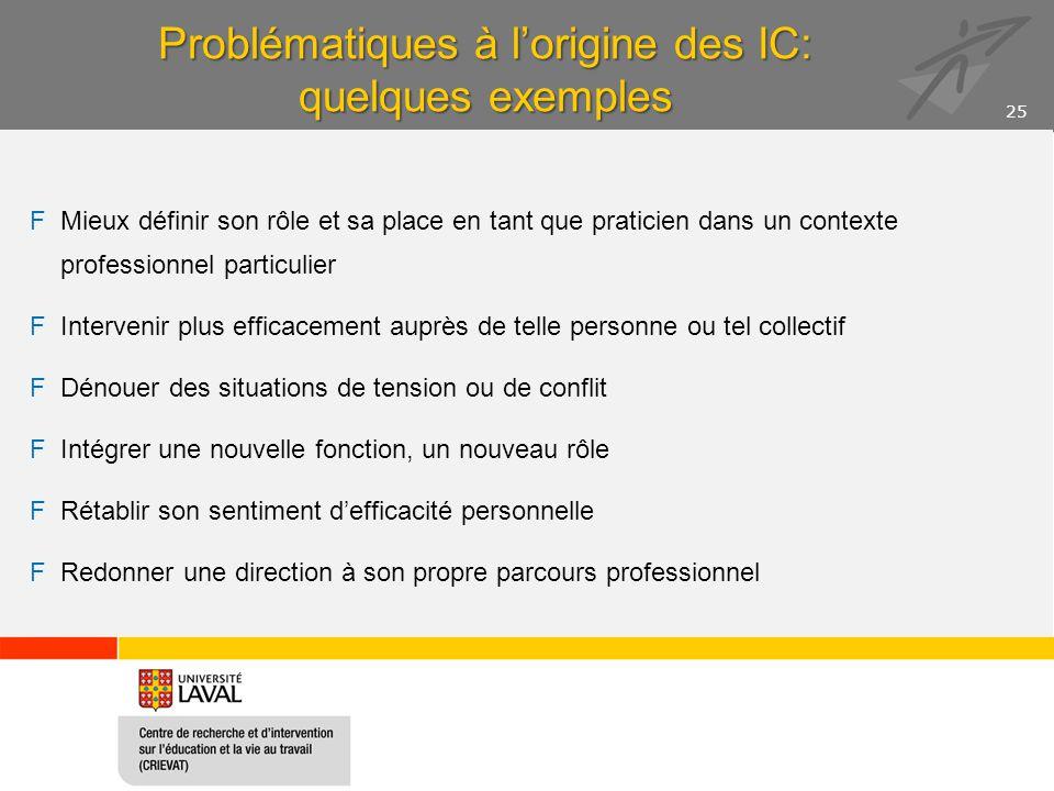 Problématiques à l'origine des IC: quelques exemples