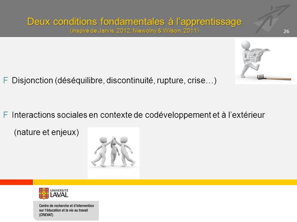 Deux conditions fondamentales à l'apprentissage (inspiré de Jarvis, 2012; Niewolny & Wilson, 2011)