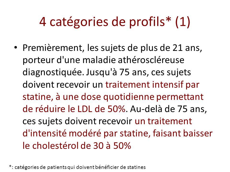 4 catégories de profils* (1)
