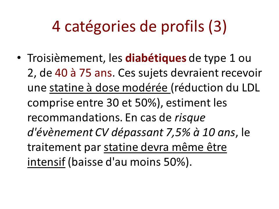 4 catégories de profils (3)