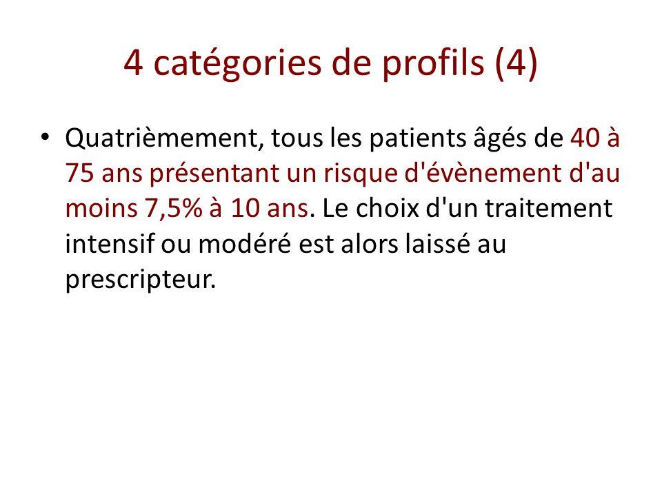 4 catégories de profils (4)