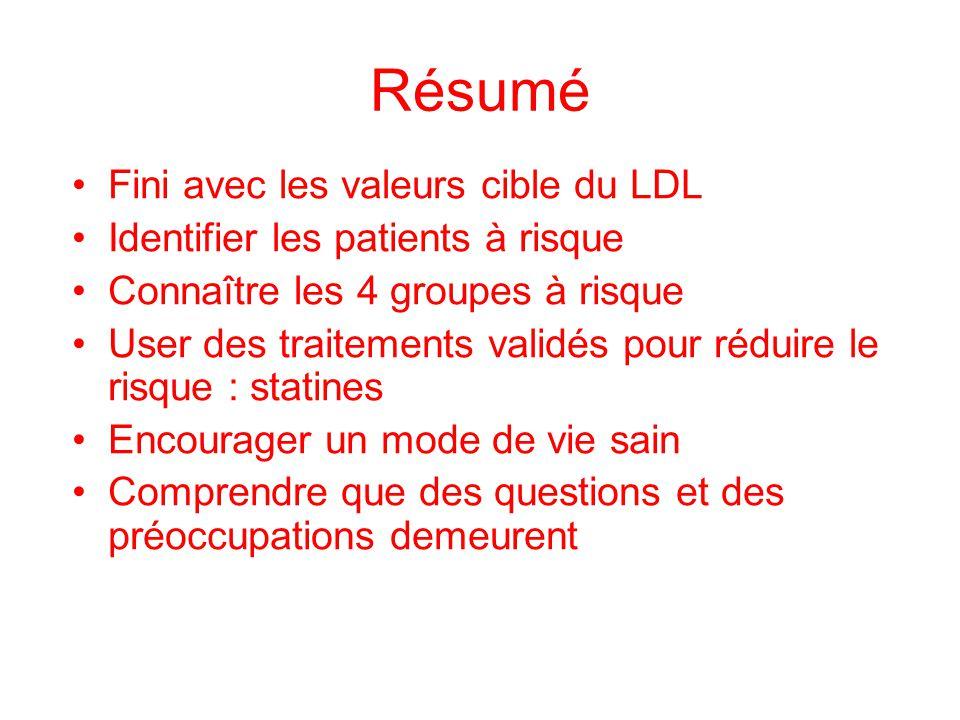 Résumé Fini avec les valeurs cible du LDL