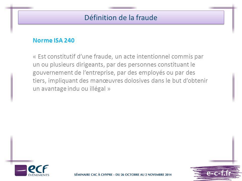 Définition de la fraude