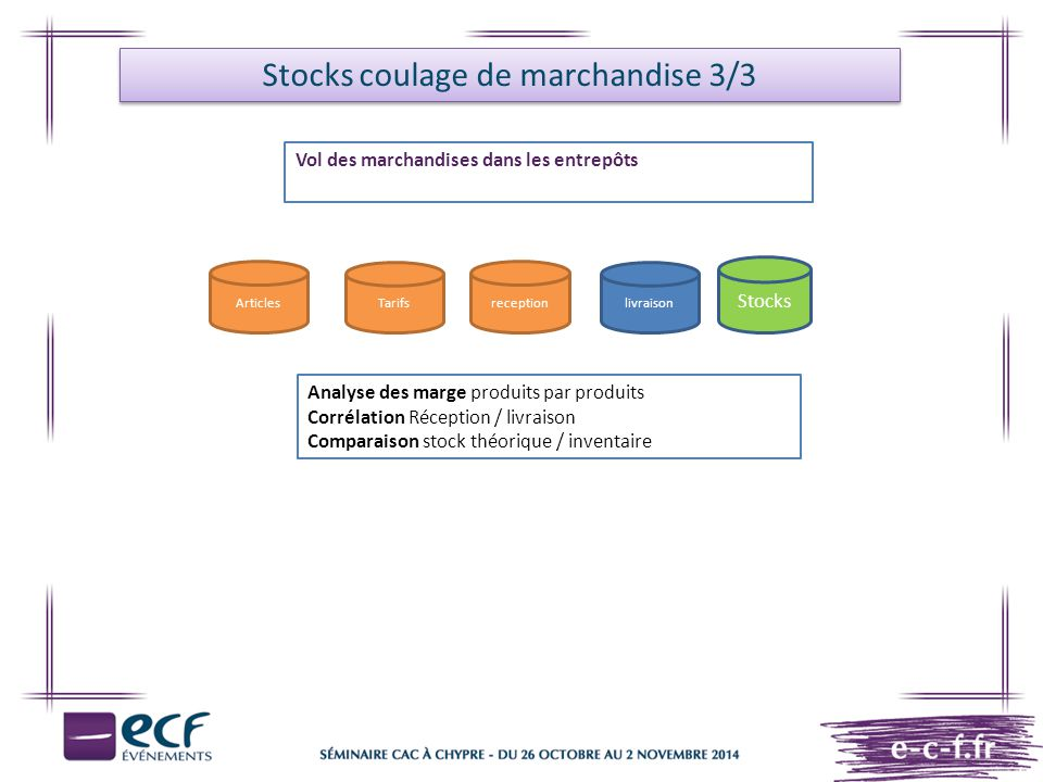 Stocks coulage de marchandise 3/3