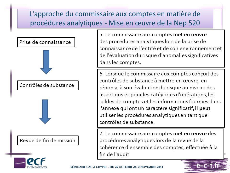 L approche du commissaire aux comptes en matière de procédures analytiques - Mise en œuvre de la Nep 520