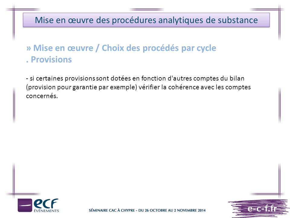 Mise en œuvre des procédures analytiques de substance