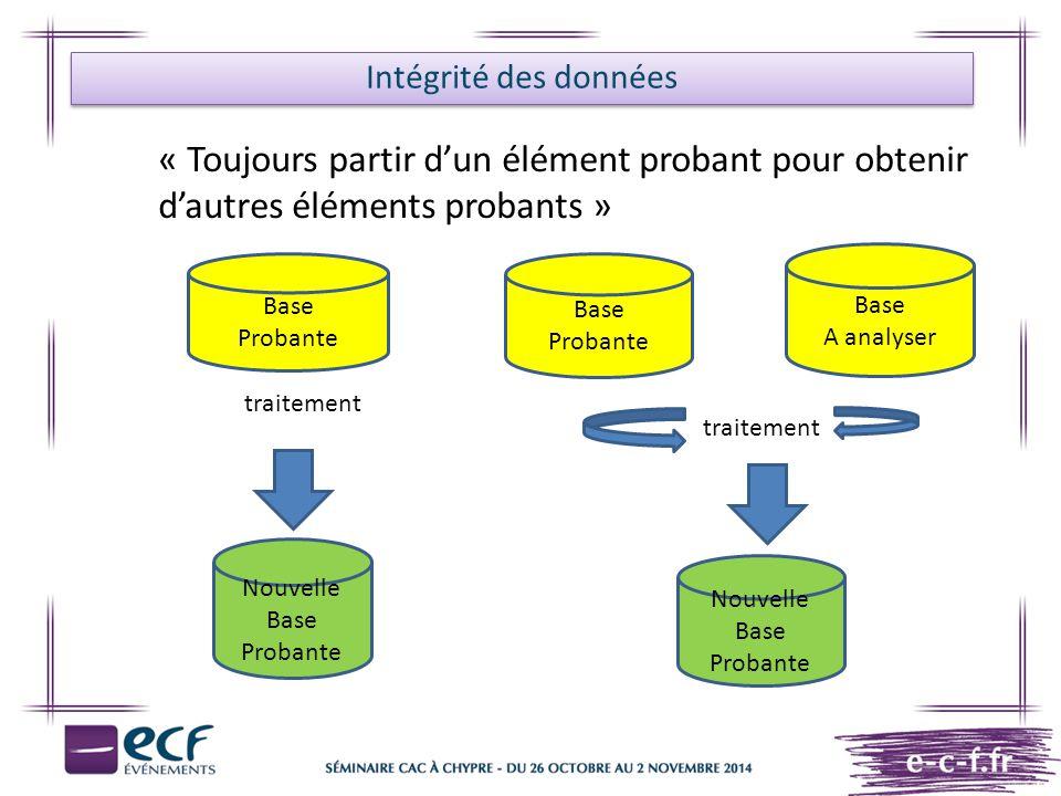 Intégrité des données « Toujours partir d'un élément probant pour obtenir d'autres éléments probants »