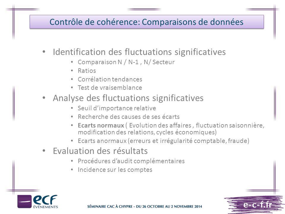 Contrôle de cohérence: Comparaisons de données