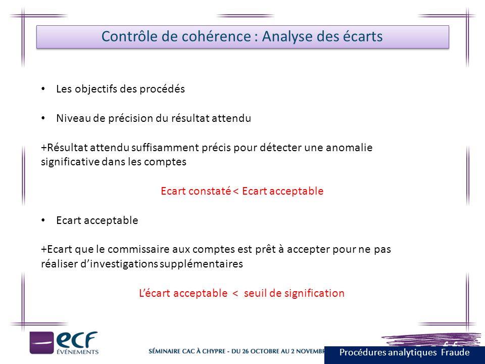 Contrôle de cohérence : Analyse des écarts
