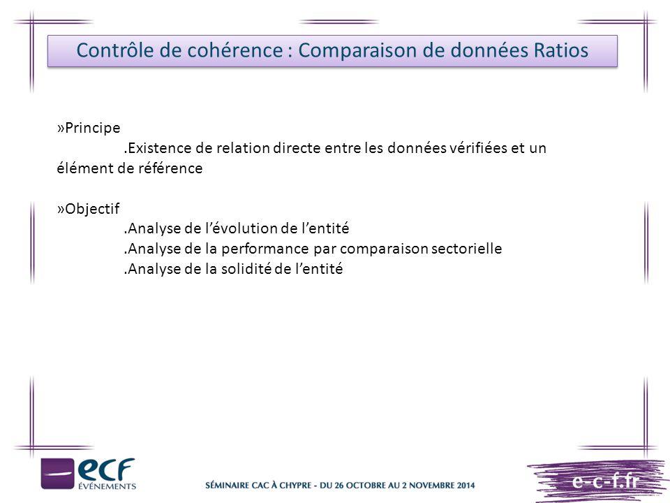 Contrôle de cohérence : Comparaison de données Ratios
