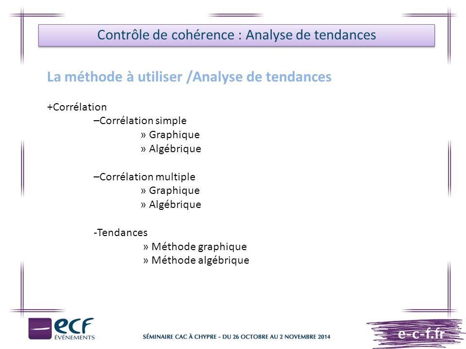 Contrôle de cohérence : Analyse de tendances
