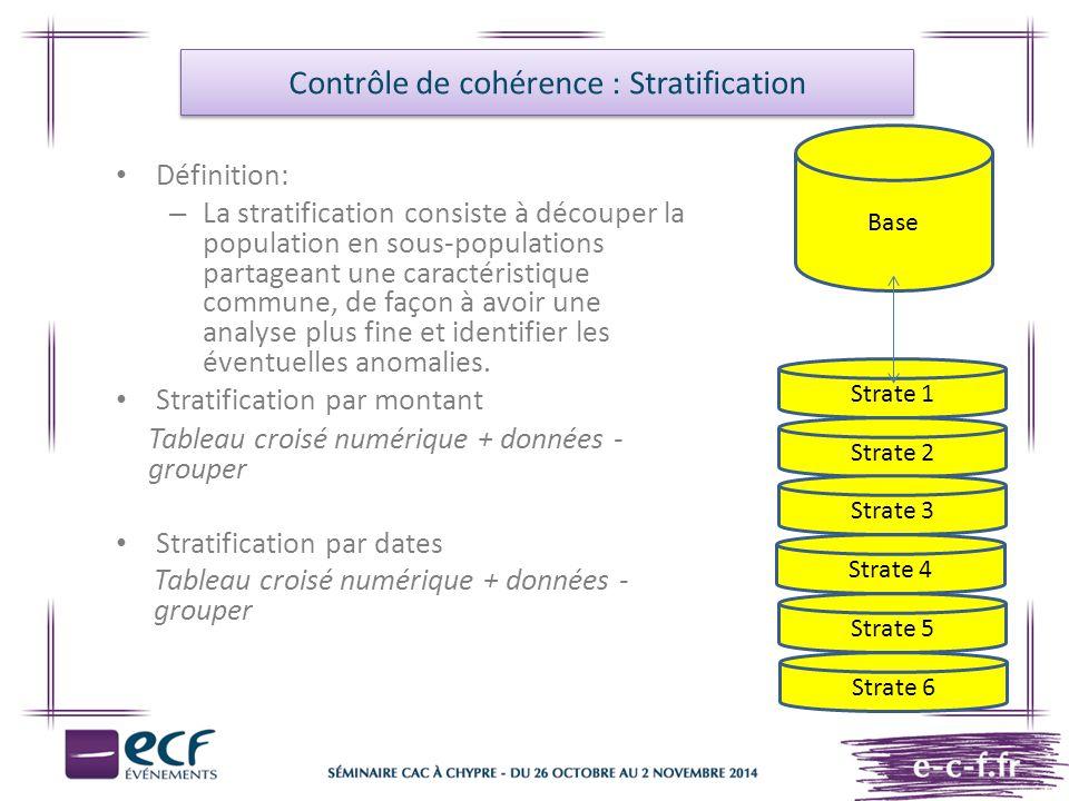 Contrôle de cohérence : Stratification