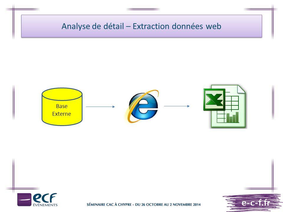 Analyse de détail – Extraction données web