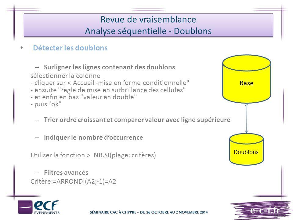 Revue de vraisemblance Analyse séquentielle - Doublons