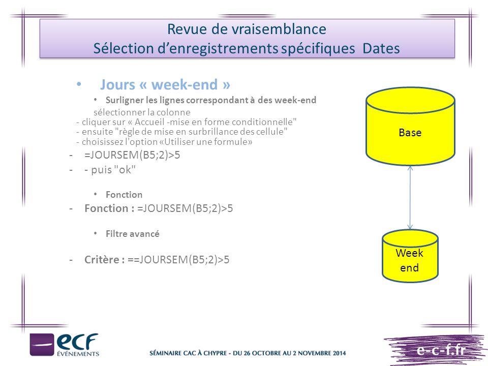 Revue de vraisemblance Sélection d'enregistrements spécifiques Dates