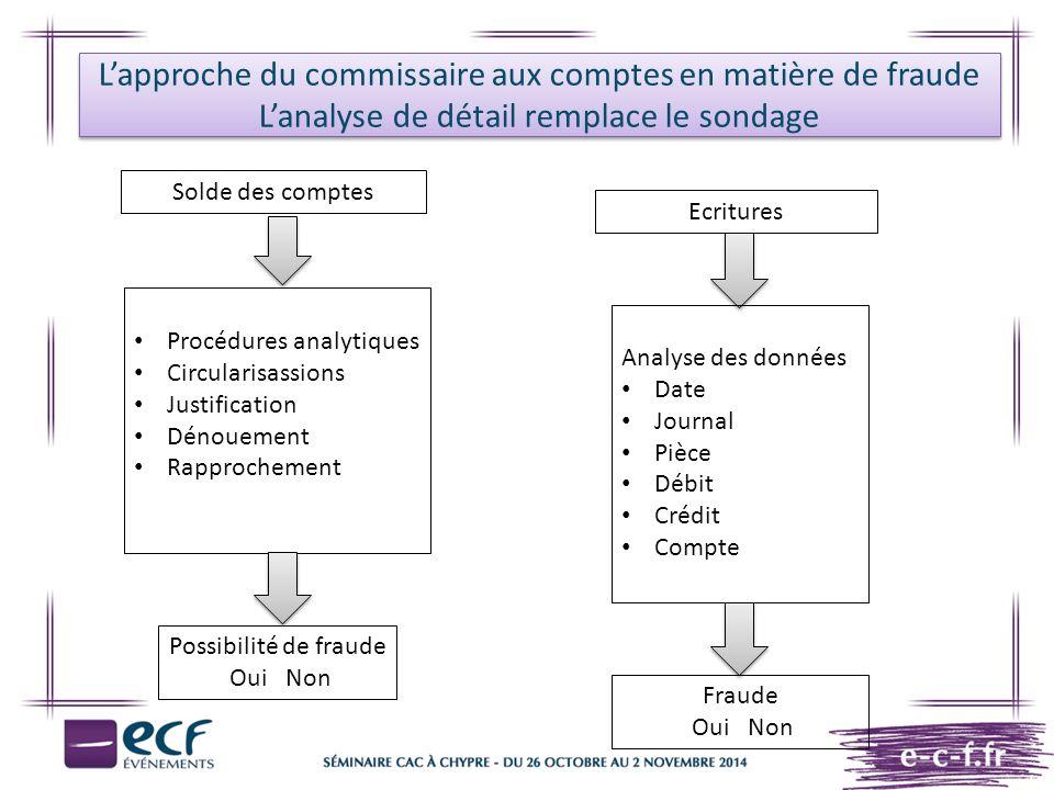 L'approche du commissaire aux comptes en matière de fraude L'analyse de détail remplace le sondage