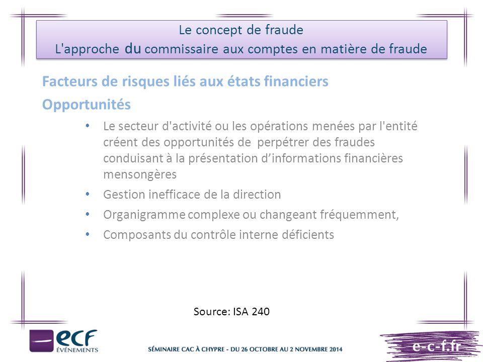 Facteurs de risques liés aux états financiers Opportunités