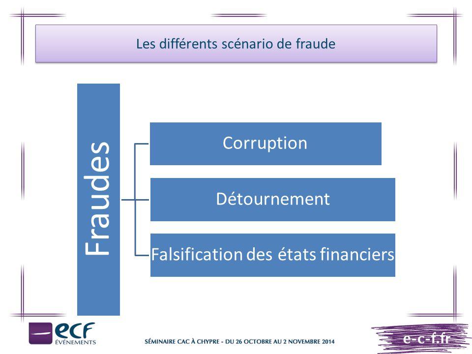 Fraudes Corruption Détournement Falsification des états financiers