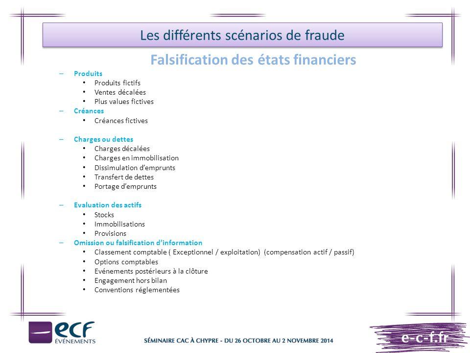 Falsification des états financiers