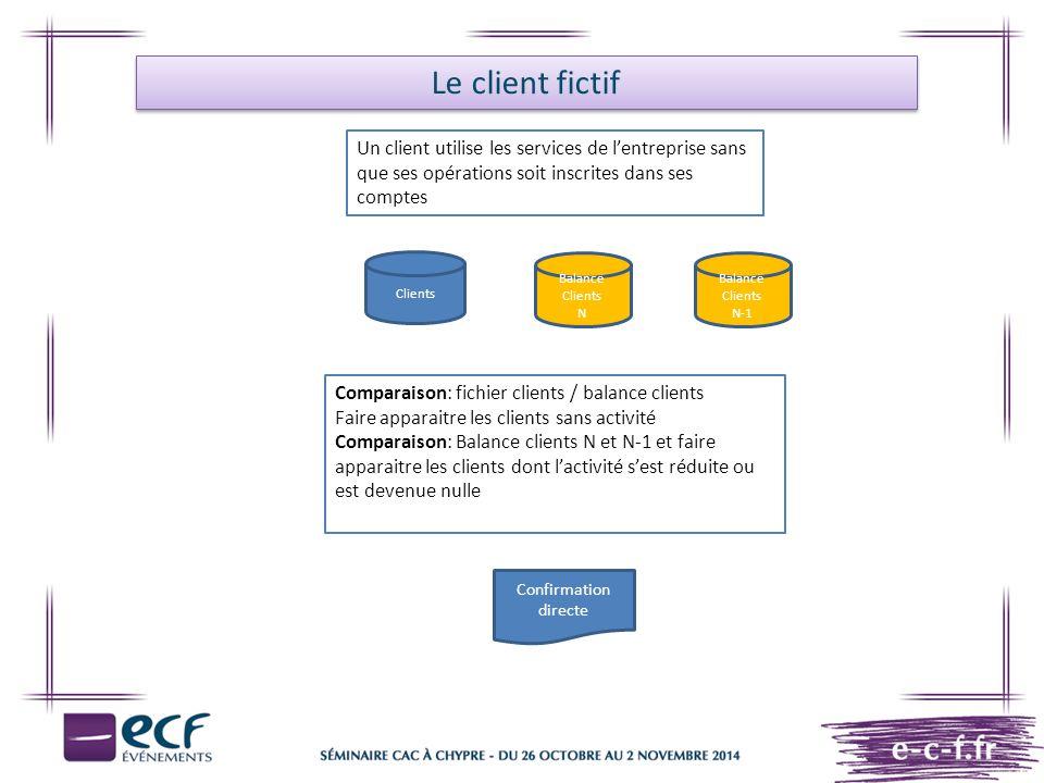 Le client fictif Un client utilise les services de l'entreprise sans que ses opérations soit inscrites dans ses comptes.