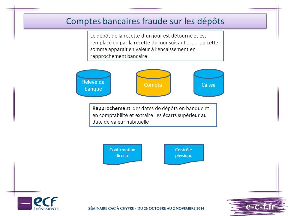 Comptes bancaires fraude sur les dépôts