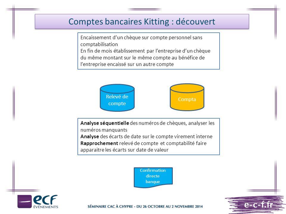 Comptes bancaires Kitting : découvert