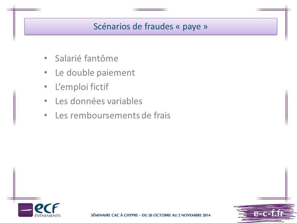 Scénarios de fraudes « paye »