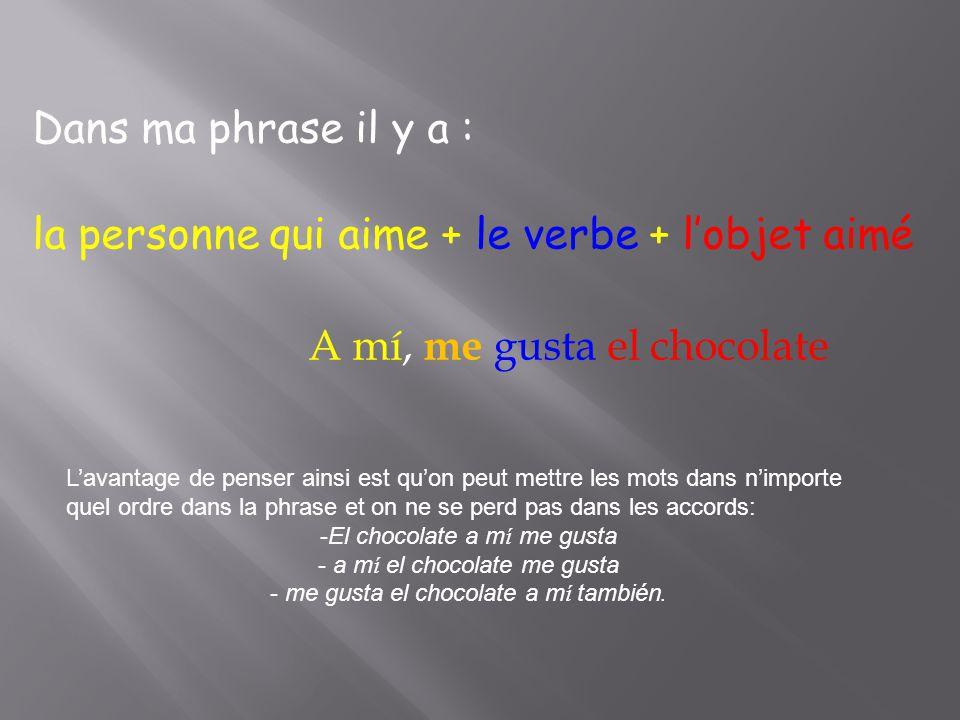 la personne qui aime + le verbe + l'objet aimé