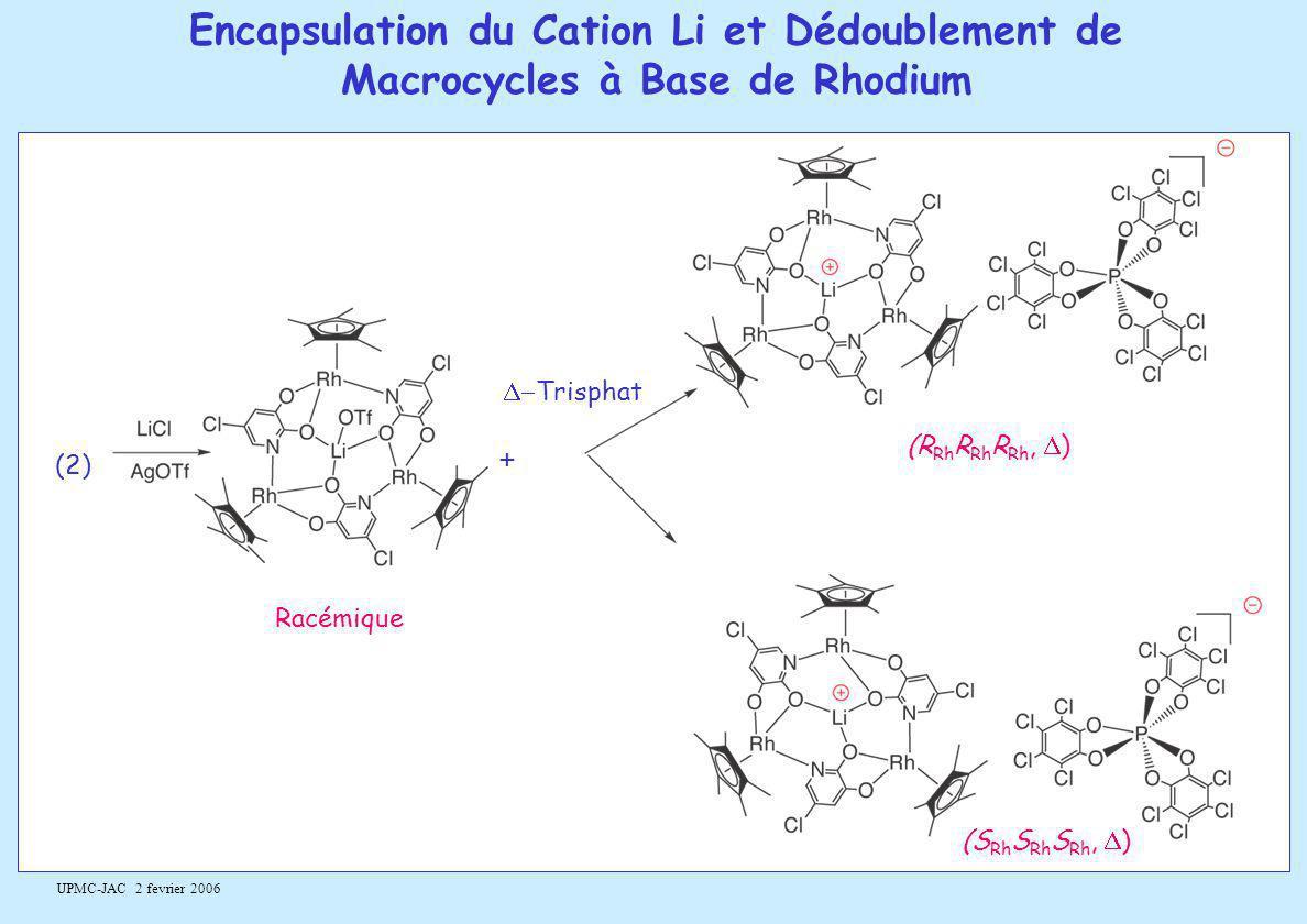 Encapsulation du Cation Li et Dédoublement de Macrocycles à Base de Rhodium