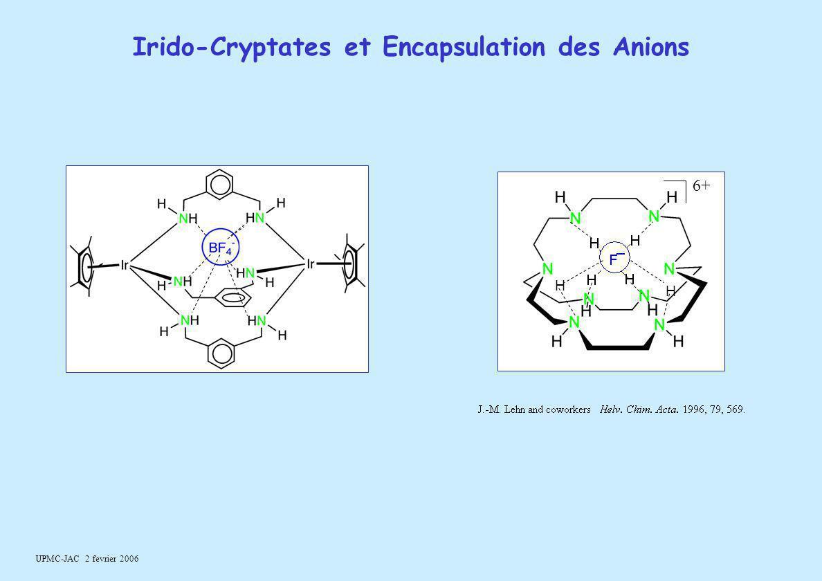 Irido-Cryptates et Encapsulation des Anions