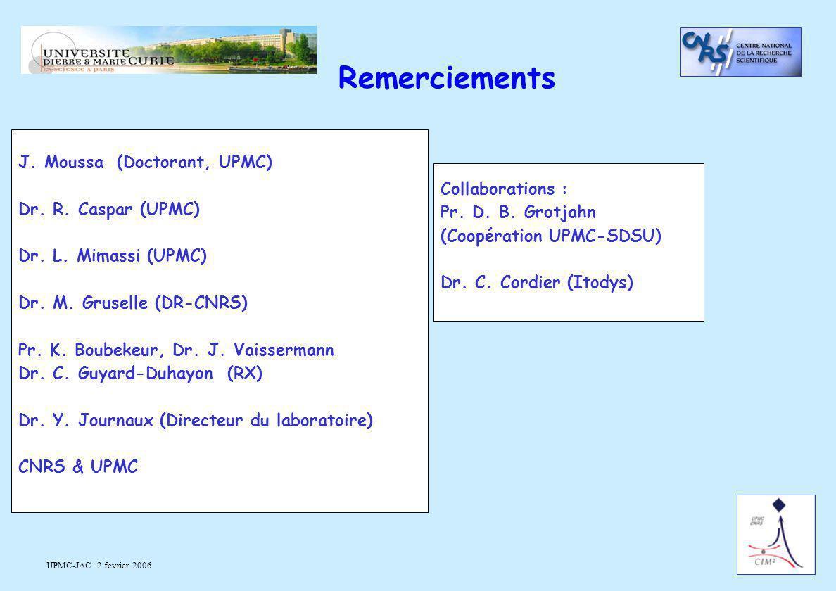 Remerciements J. Moussa (Doctorant, UPMC) Dr. R. Caspar (UPMC)