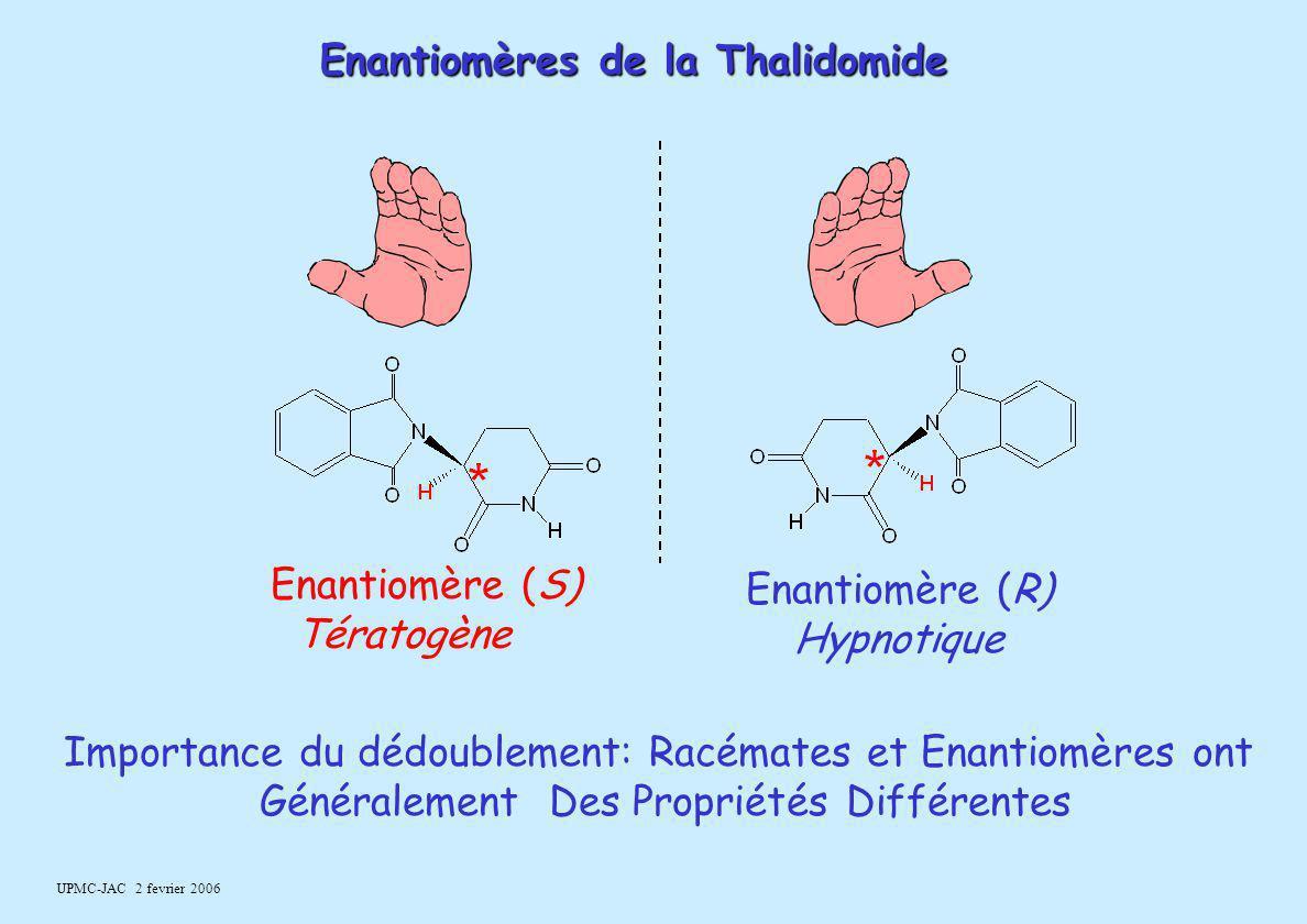 Enantiomères de la Thalidomide