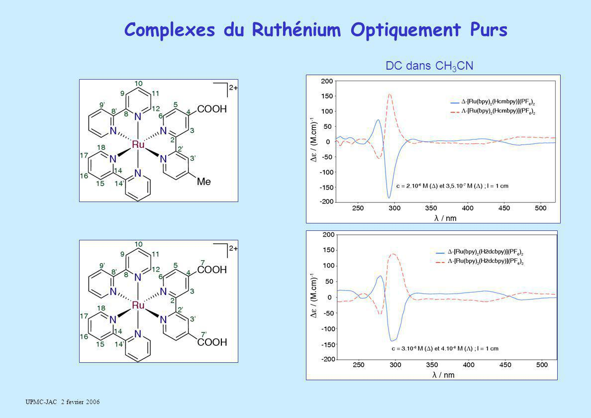 Complexes du Ruthénium Optiquement Purs