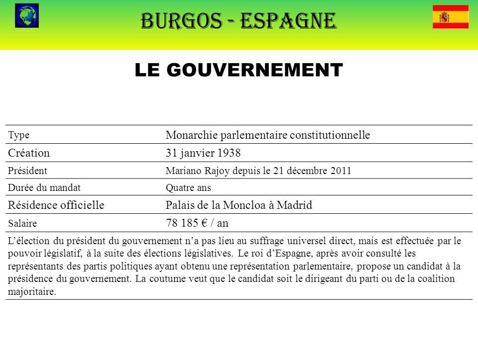 LE GOUVERNEMENT Monarchie parlementaire constitutionnelle Création