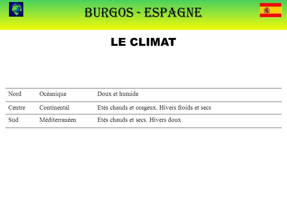 LE CLIMAT Nord Océanique Doux et humide Centre Continental