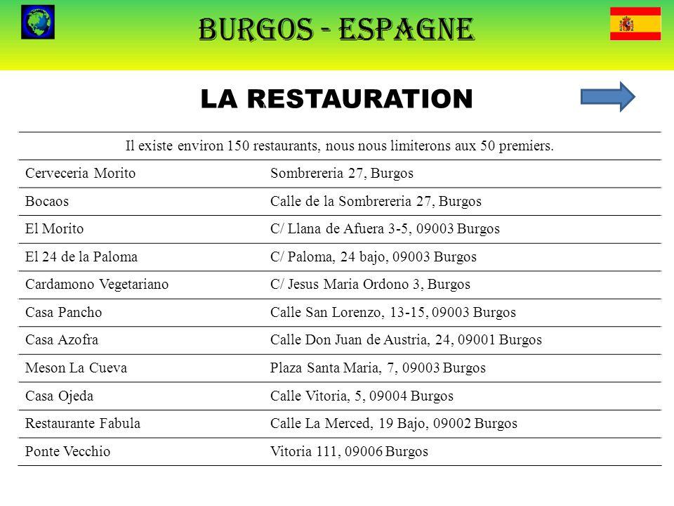 LA RESTAURATION Il existe environ 150 restaurants, nous nous limiterons aux 50 premiers. Cerveceria Morito.