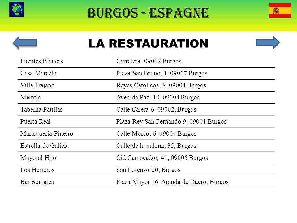 LA RESTAURATION Fuentes Blancas Carretera, 09002 Burgos Casa Marcelo
