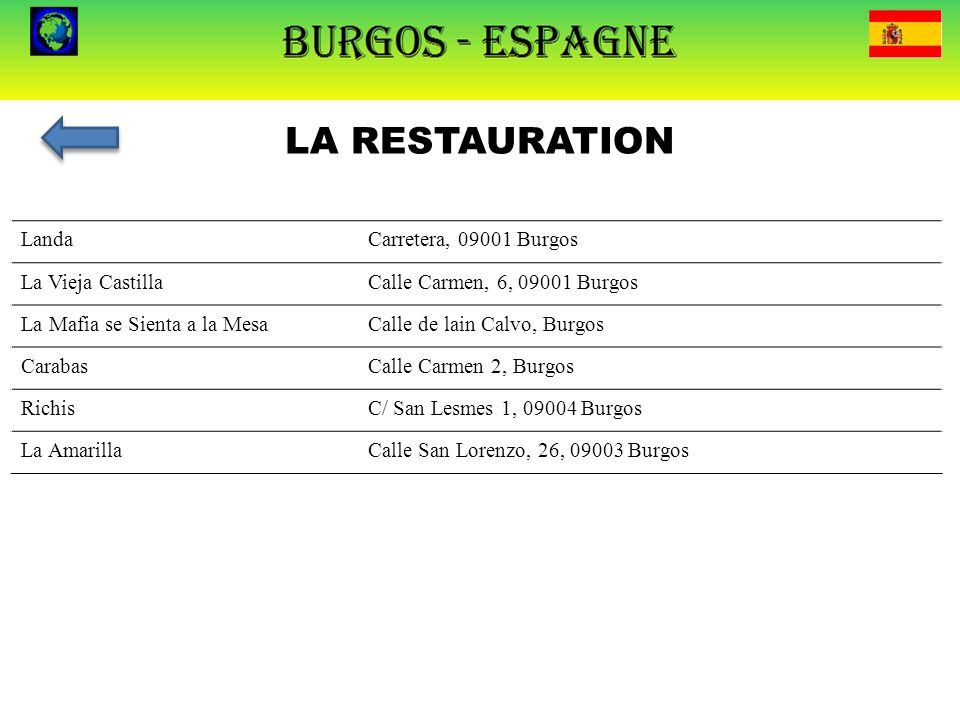 LA RESTAURATION Landa Carretera, 09001 Burgos La Vieja Castilla