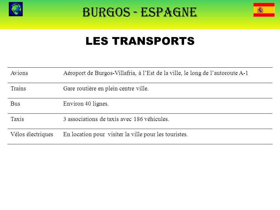 LES TRANSPORTS Avions. Aéroport de Burgos-Villafria, à l'Est de la ville, le long de l'autoroute A-1.