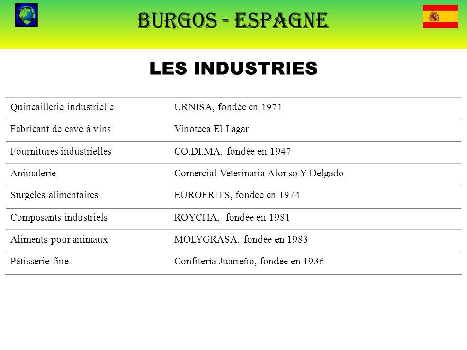 LES INDUSTRIES Quincaillerie industrielle URNISA, fondée en 1971