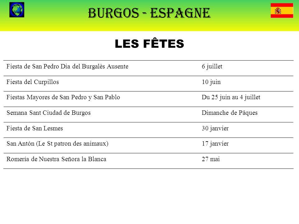 LES FÊTES Fiesta de San Pedro Dia del Burgalès Ausente 6 juillet