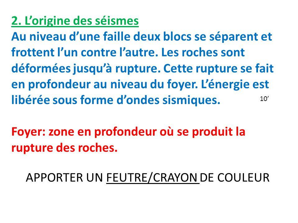 APPORTER UN FEUTRE/CRAYON DE COULEUR