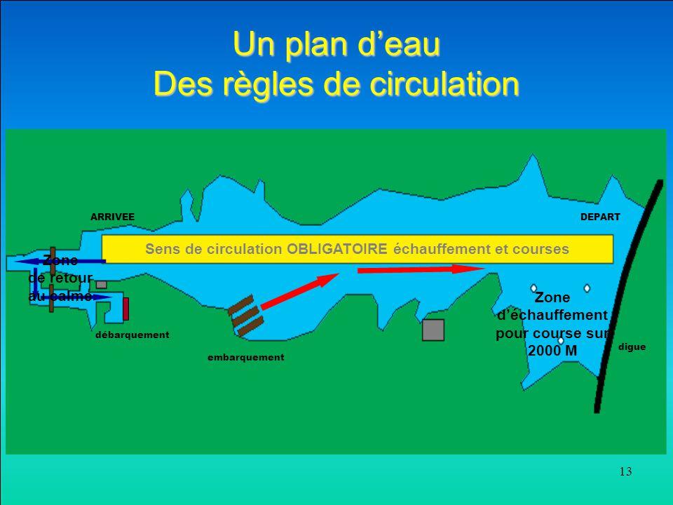 Un plan d'eau Des règles de circulation