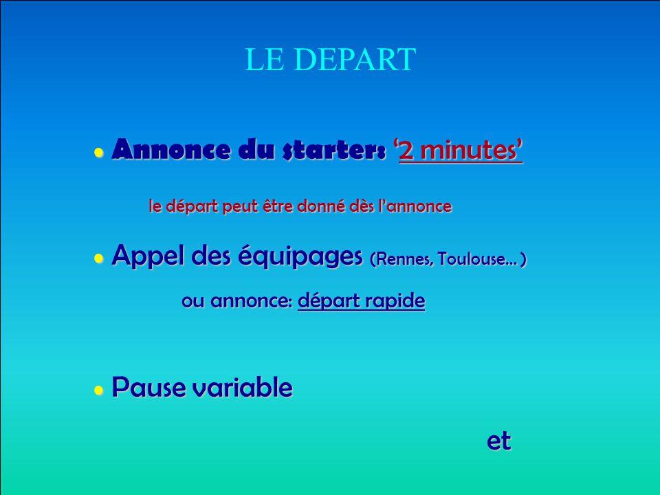 LE DEPART Annonce du starter: '2 minutes'