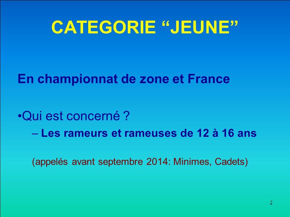 CATEGORIE JEUNE En championnat de zone et France Qui est concerné