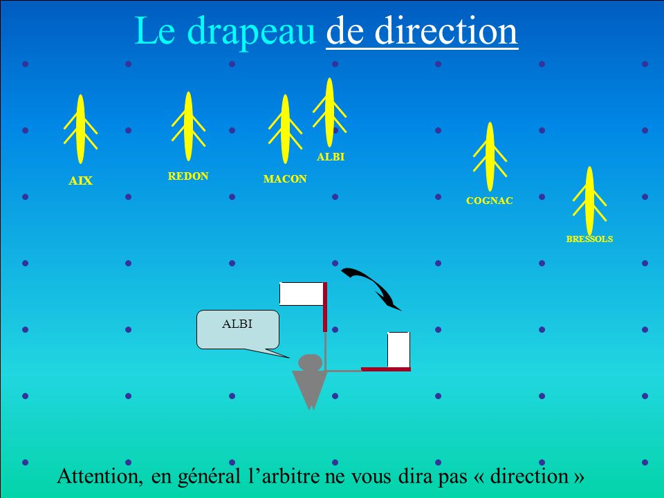 Le drapeau de direction