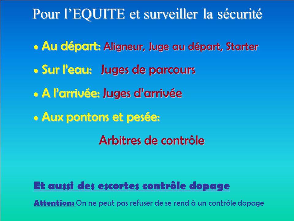 Pour l'EQUITE et surveiller la sécurité